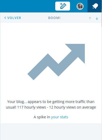 estadísticas blog eventaria