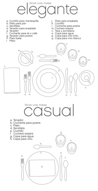mesa protocolo