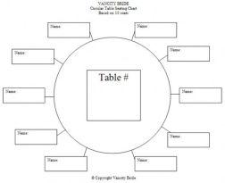 protocolo mesa